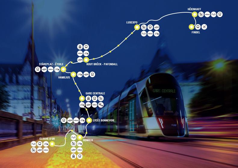 Un tracé multimodal - Luxtram 2021.
